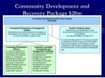 community development and recovery package 20m