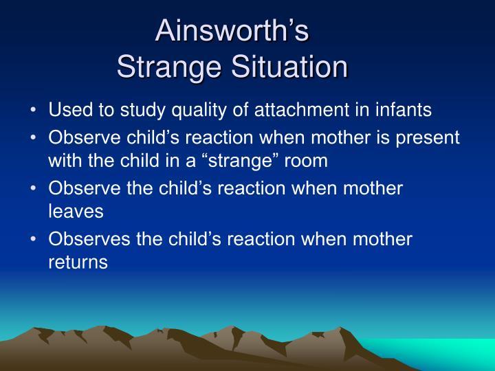 Ainsworth's