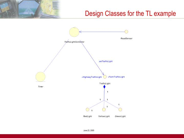 Design Classes for the TL example