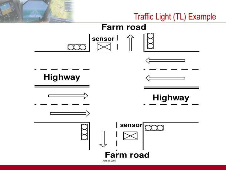 Traffic Light (TL) Example