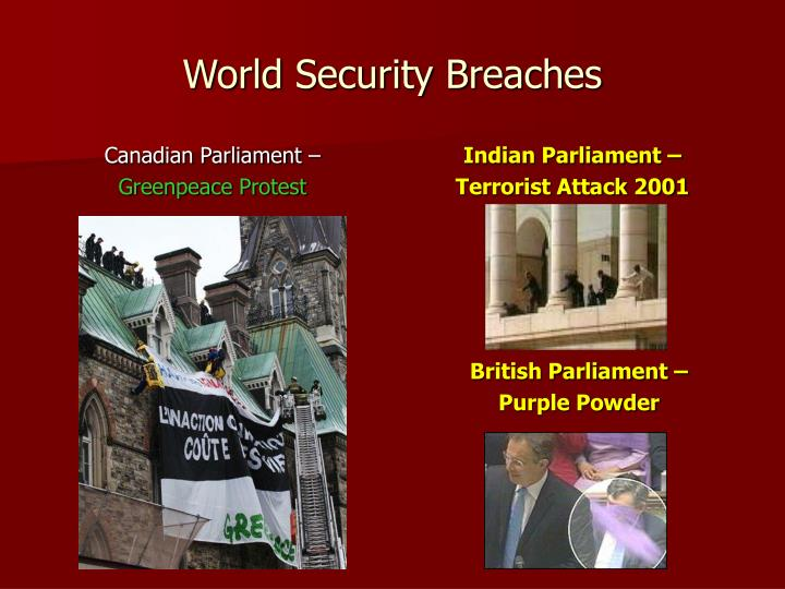 World Security Breaches