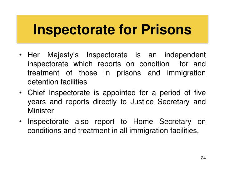 Inspectorate for Prisons
