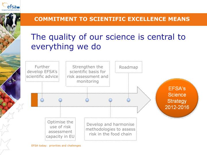 Commitment to scientific excellence means