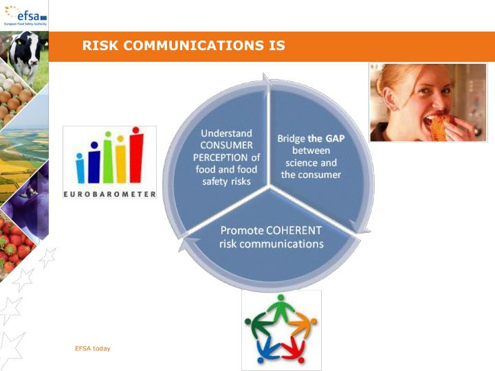 Risk communications is
