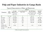 pulp and paper industries in ganga basin2