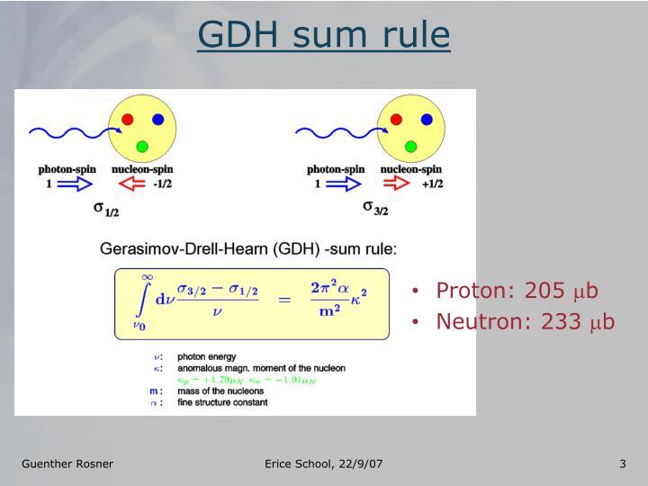 Gdh sum rule