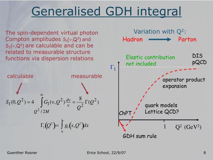 Generalised GDH integral