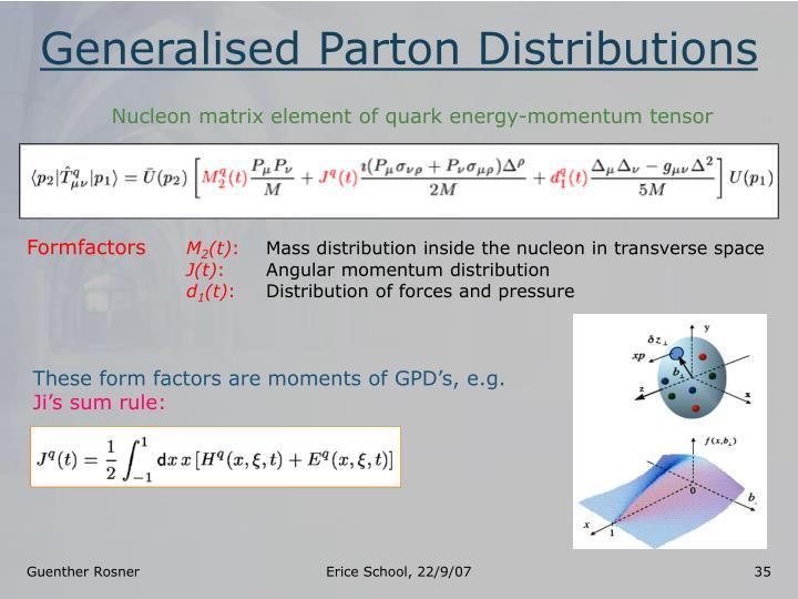 Generalised Parton Distributions
