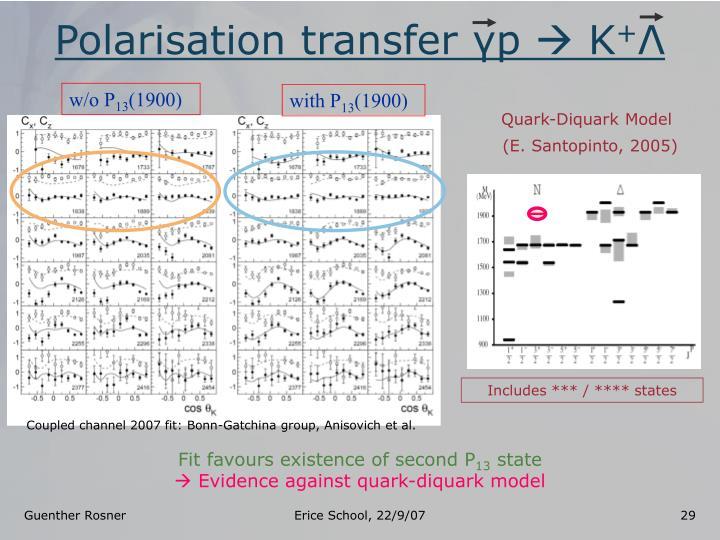 Polarisation transfer