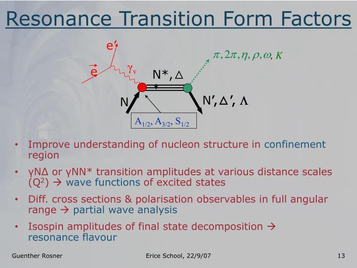 Resonance Transition Form Factors
