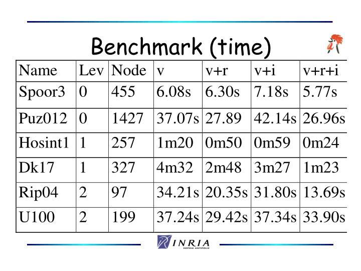 Benchmark (time)