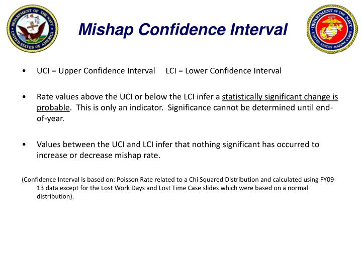 Mishap Confidence Interval