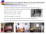 implications of using the house for income generation2