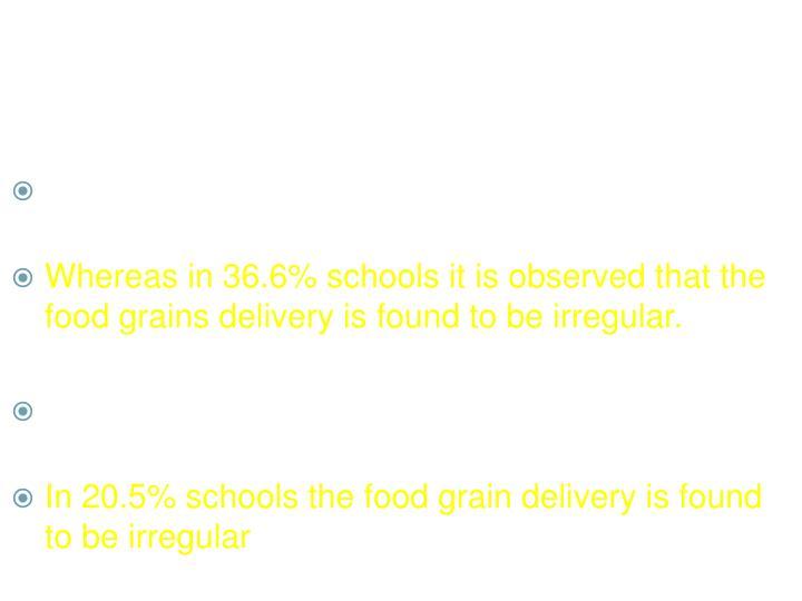 Regularity in Delivering Food grains to School Level