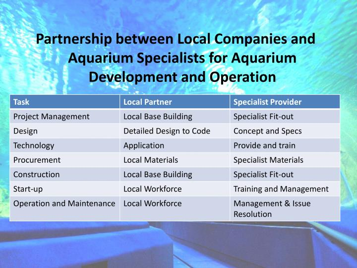 Partnership between Local Companies and Aquarium Specialists for Aquarium Development and Operation