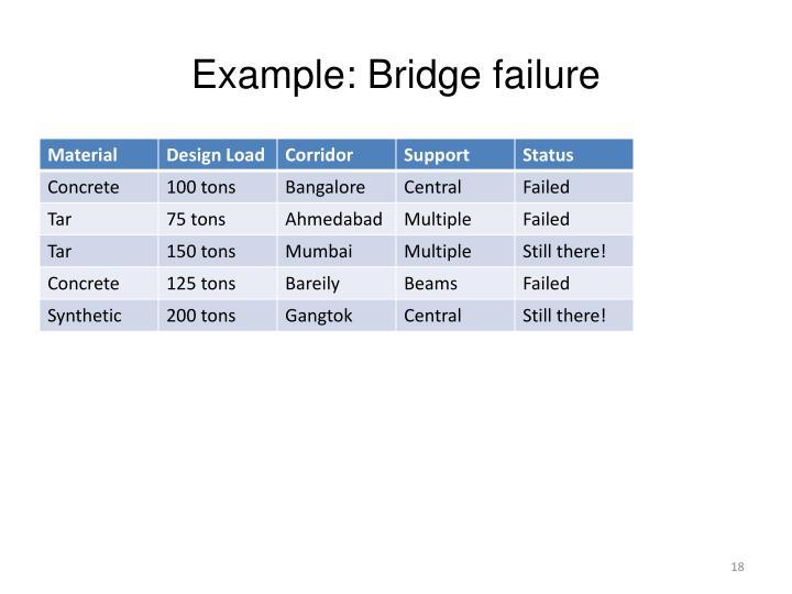 Example: Bridge failure