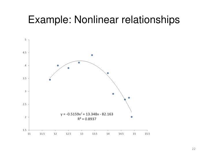 Example: Nonlinear relationships
