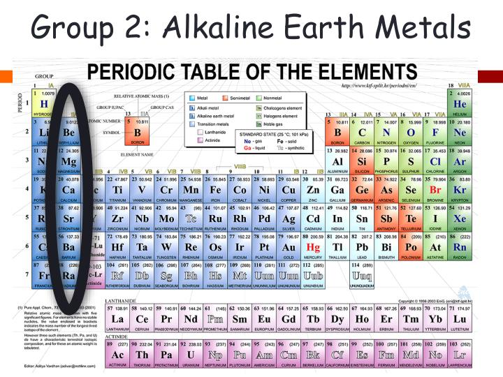 Ppt Periodic Table Chemical Physical Changes Chemical