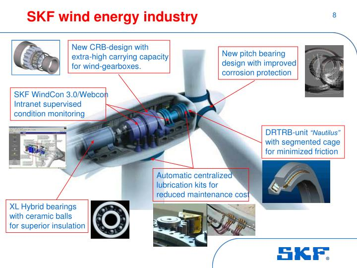 Ppt The Skf Group Powerpoint Presentation Id 3276652