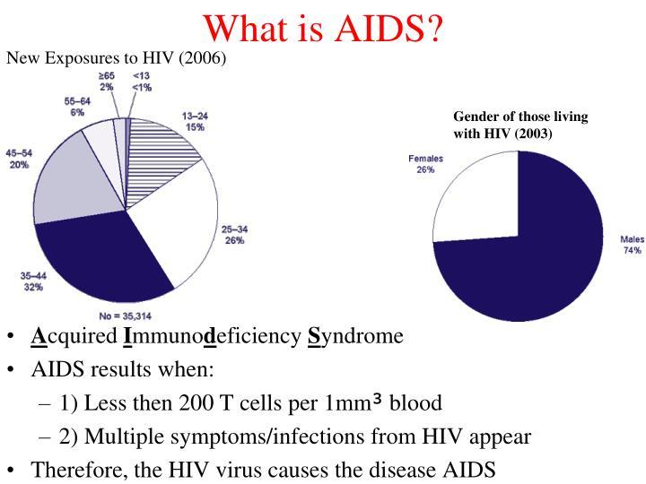 New Exposures to HIV (2006)