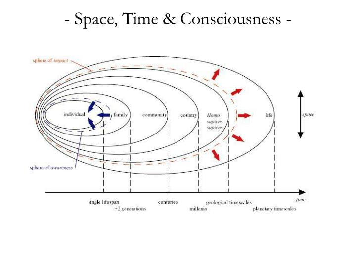 - Space, Time & Consciousness -
