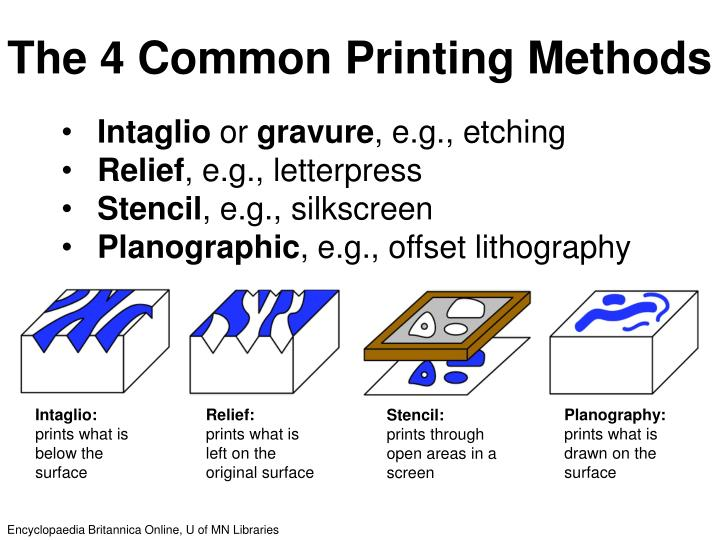 PPT - The 4 Common Printing Methods PowerPoint Presentation