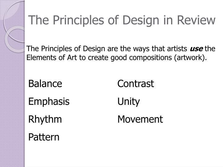 The Principles of Design in Review