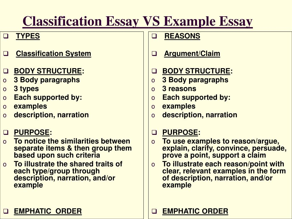 Research Paper Essay Example  How To Write A High School Application Essay also My Hobby Essay In English Doc Descargar Ppt   Division Or Classification Essay  Essay Of Health