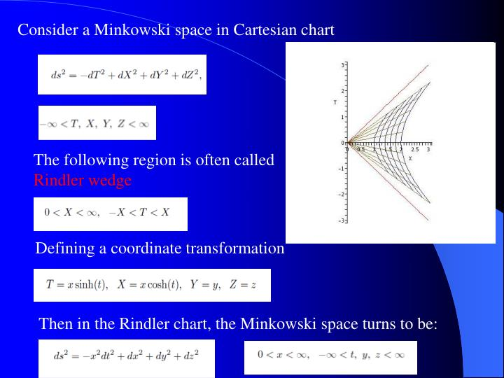 Consider a Minkowski space in Cartesian chart