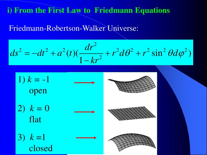 i) From the First Law to  Friedmann Equations