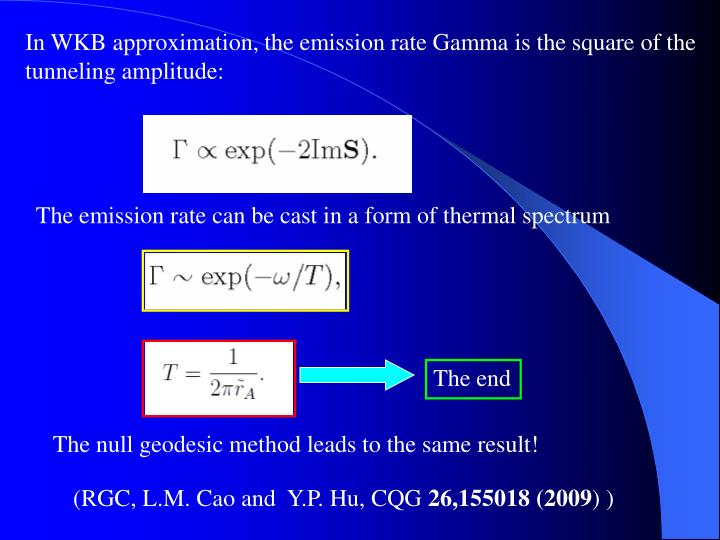 In WKB approximation, the emission rate Gamma is the square of the