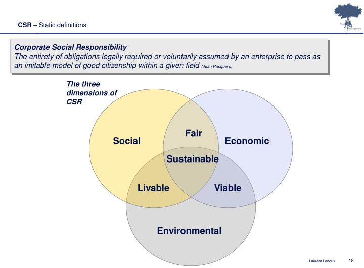 The three dimensions of CSR