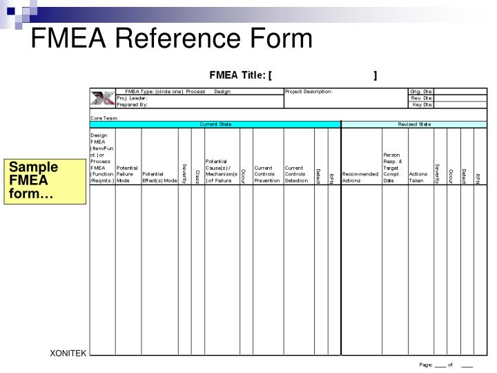 FMEA Reference Form
