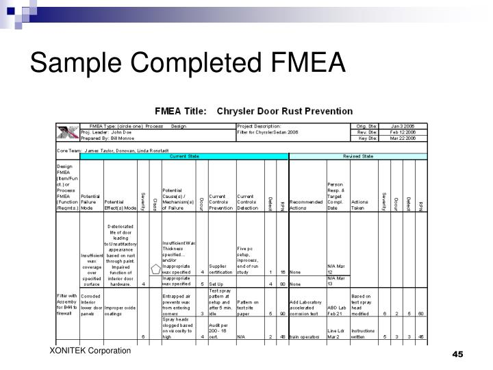 Sample Completed FMEA