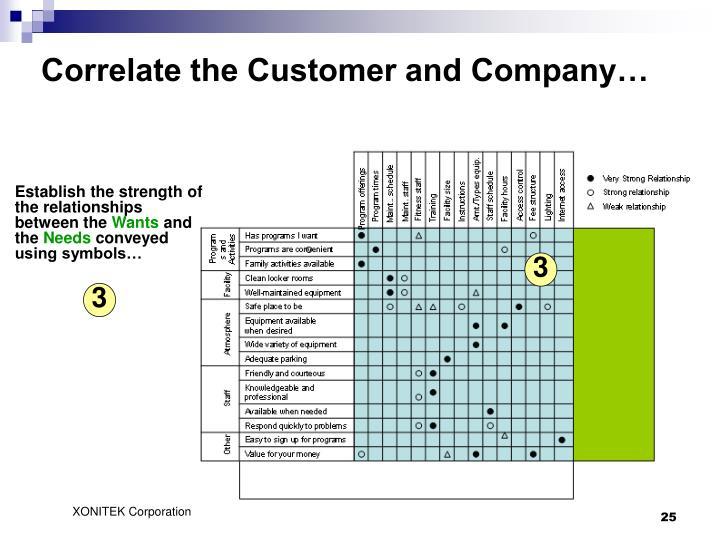 Correlate the Customer and Company…
