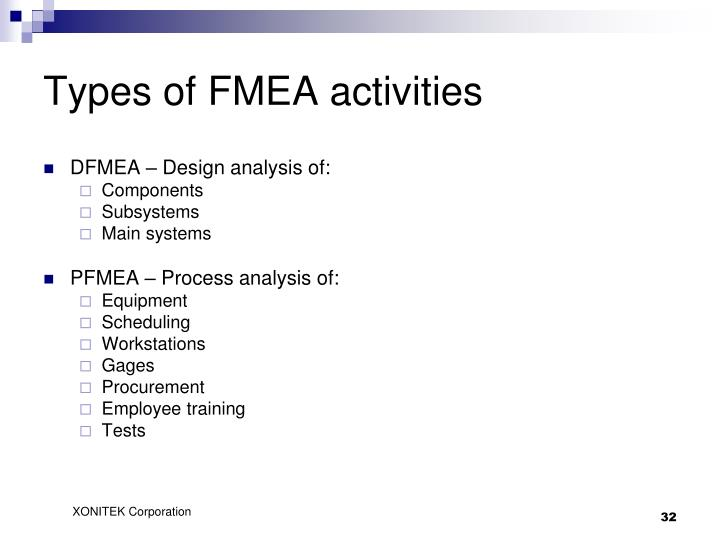 Types of FMEA activities