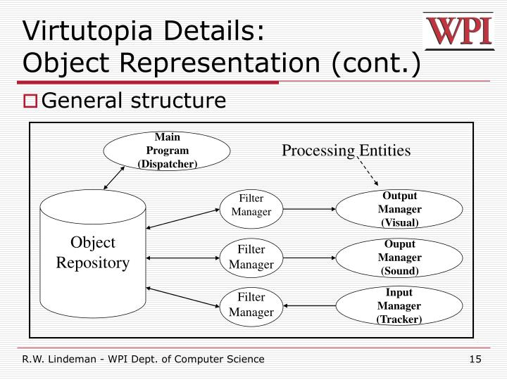 Processing Entities