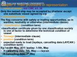 chapter ii main provisions of representation