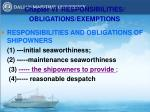 chapter vi responsibilities obligations exemptions