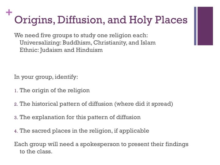 Origins, Diffusion, and Holy Places