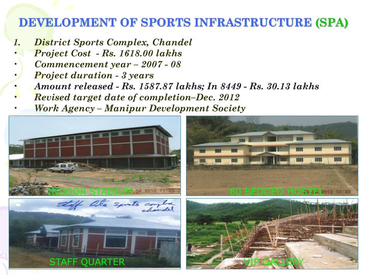 DEVELOPMENT OF SPORTS INFRASTRUCTURE