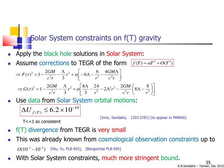 Solar System constraints on f(T) gravity