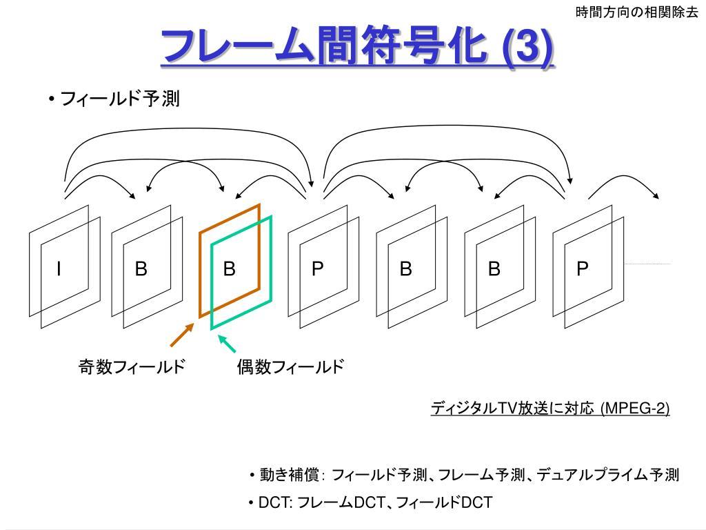 画像情報特論 (4) - PowerPoint PPT Presentation