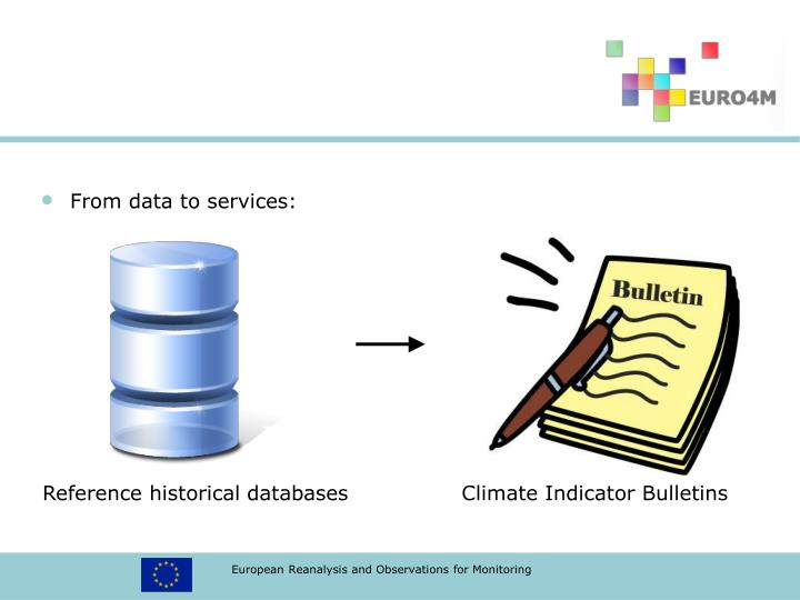 From data to services:
