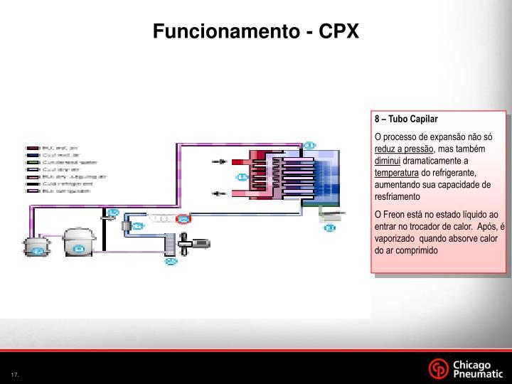 Funcionamento - CPX
