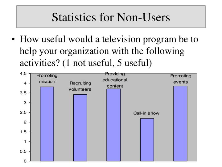 Statistics for Non-Users