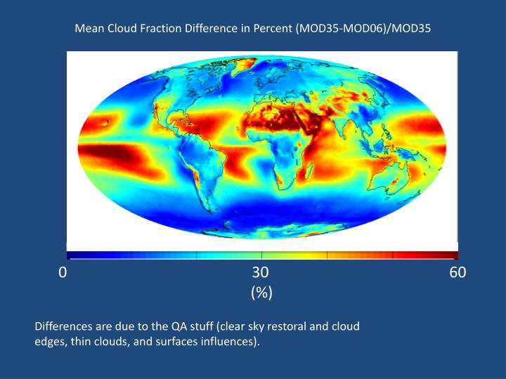 Mean Cloud Fraction Difference in Percent (MOD35-MOD06)/MOD35