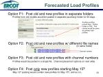 forecasted load profiles2
