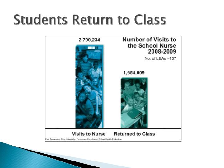 Students Return to Class