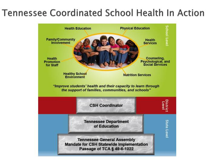 Tennessee Coordinated School Health In Action